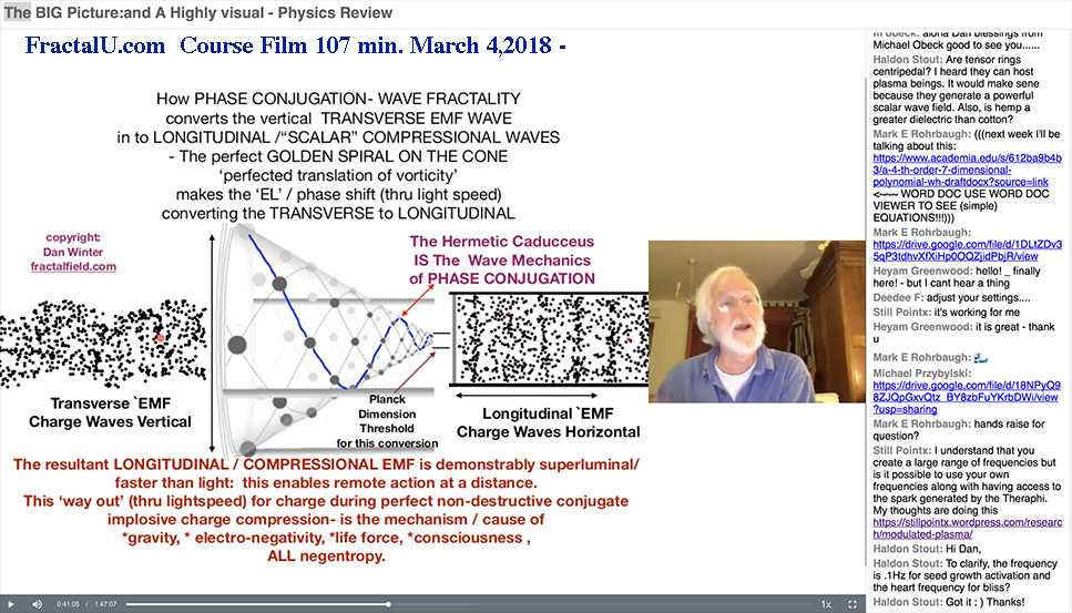 Fractal U-niversity - Implosion Group LEARN IT LIVE- with